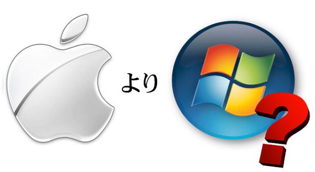 FXはMACよりもWindows
