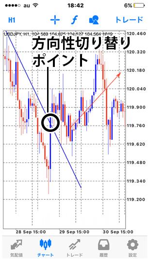 1117-sp-trendline-3